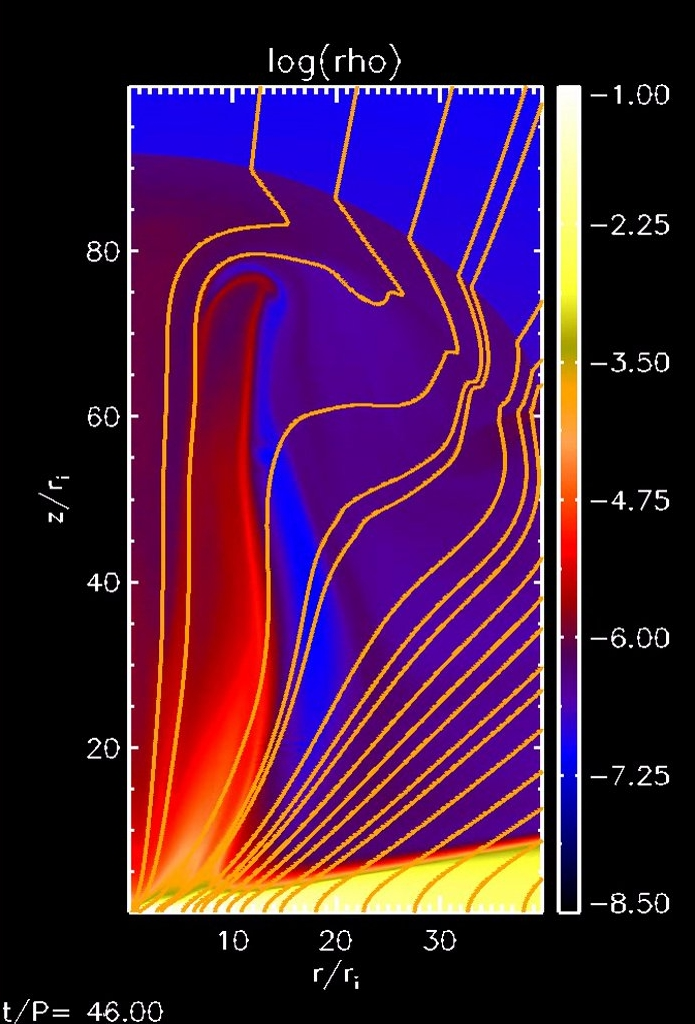 Christian Fendt Magnetic Jets Relativistic MHD Numerical