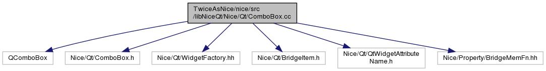 TwiceAsNice: TwiceAsNice/nice/src/libNiceQt/Nice/Qt/ComboBox